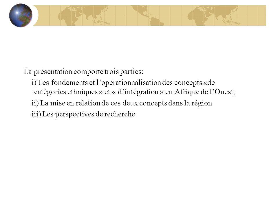 La présentation comporte trois parties: i) Les fondements et lopérationnalisation des concepts «de catégories ethniques » et « dintégration » en Afrique de lOuest; ii) La mise en relation de ces deux concepts dans la région iii) Les perspectives de recherche