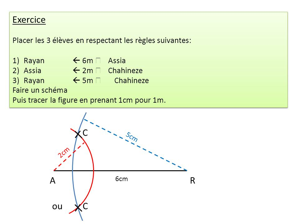 Exercice Placer les 3 élèves en respectant les règles suivantes: 1)Rayan 6m Assia 2)Assia 2m Chahineze 3)Rayan 5m Chahineze Faire un schéma Puis trace