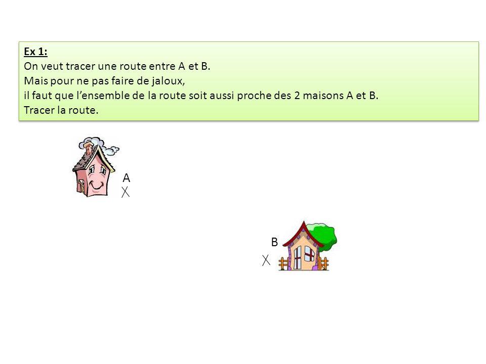 Ex 1: On veut tracer une route entre A et B. Mais pour ne pas faire de jaloux, il faut que lensemble de la route soit aussi proche des 2 maisons A et