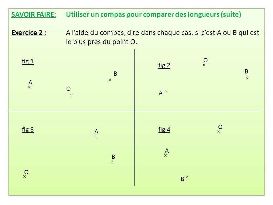 SAVOIR FAIRE: Utiliser un compas pour comparer des longueurs (suite) Exercice 3 : A laide du compas, placer le point B sur la demi-droite tel que A et B soient tous les 2 à la même distance de O SAVOIR FAIRE: Utiliser un compas pour comparer des longueurs (suite) Exercice 3 : A laide du compas, placer le point B sur la demi-droite tel que A et B soient tous les 2 à la même distance de O O A O A