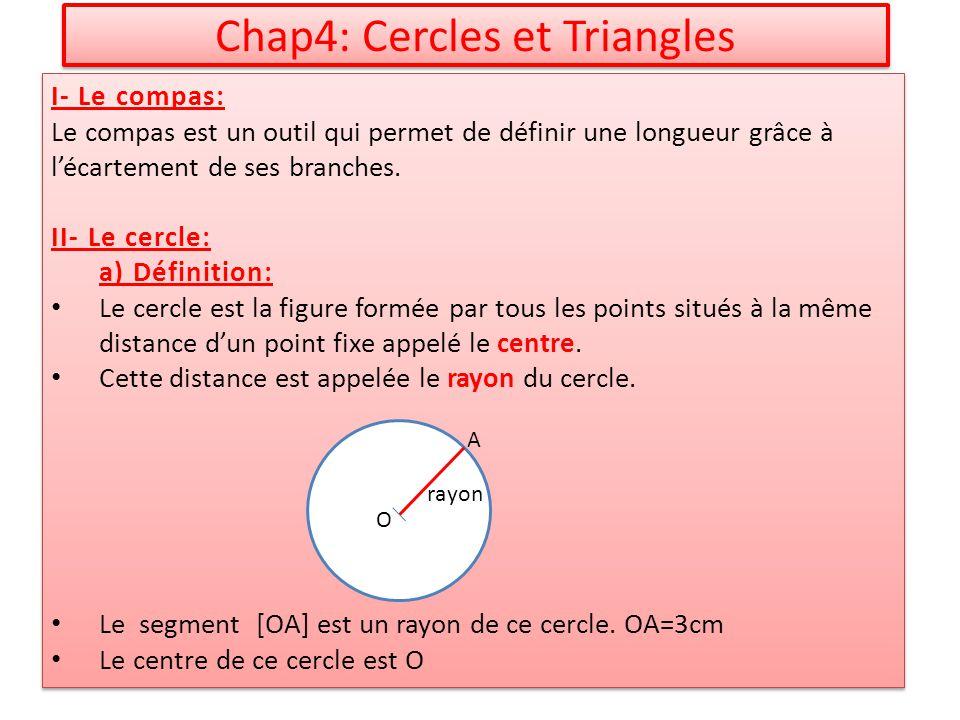 I- Le compas: Le compas est un outil qui permet de définir une longueur grâce à lécartement de ses branches. II- Le cercle: a) Définition: Le cercle e