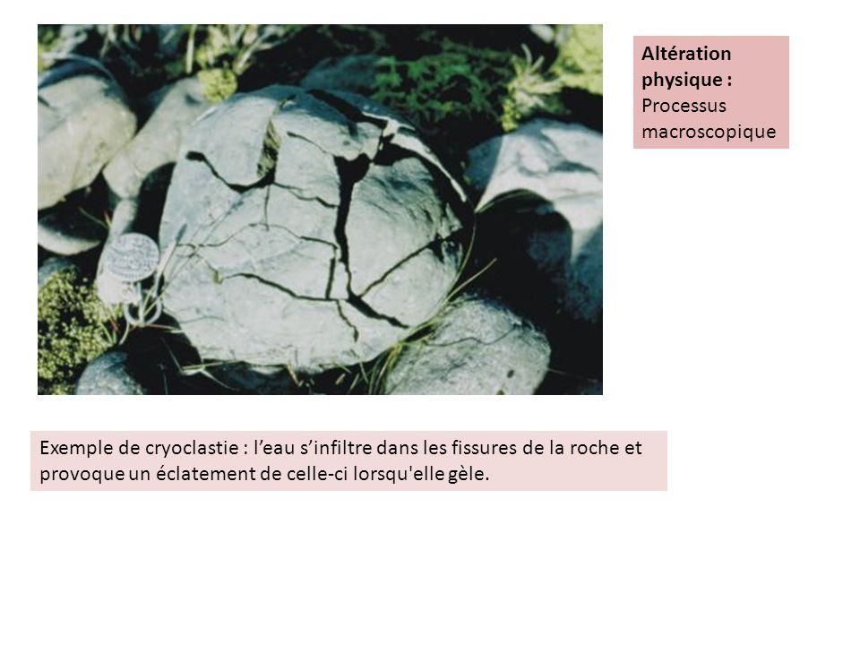 Exemple de cryoclastie : leau sinfiltre dans les fissures de la roche et provoque un éclatement de celle-ci lorsqu'elle gèle. Altération physique : Pr
