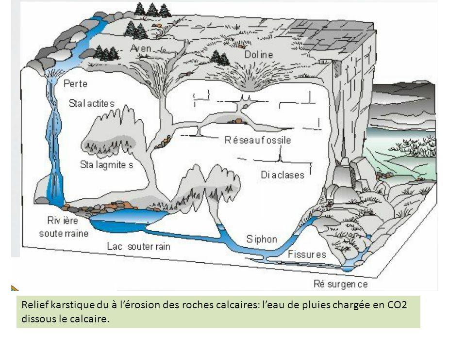 Le transport des sédiments peut donc se faire par : -leau -Le vent (exempt des tempêtes de sable, sable dunaire) -Les glaciers.