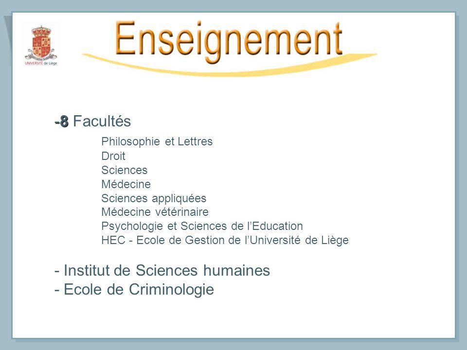 -8 -8 Facultés Philosophie et Lettres Droit Sciences Médecine Sciences appliquées Médecine vétérinaire Psychologie et Sciences de lEducation HEC - Eco