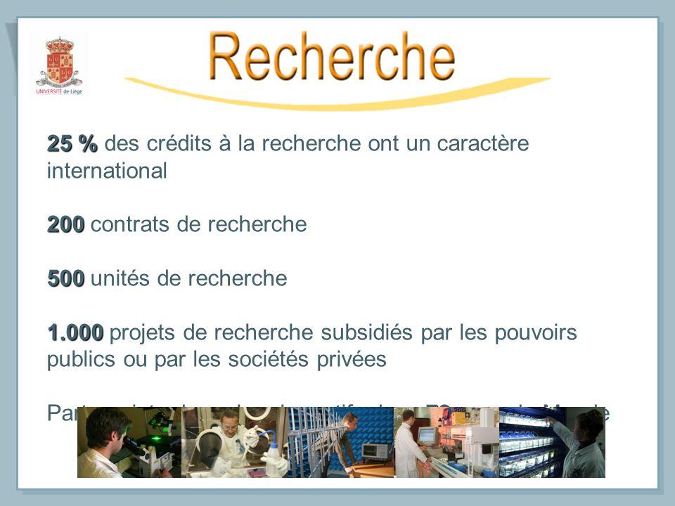 25 % 25 % des crédits à la recherche ont un caractère international 200 200 contrats de recherche 500 500 unités de recherche 1.000 1.000 projets de r