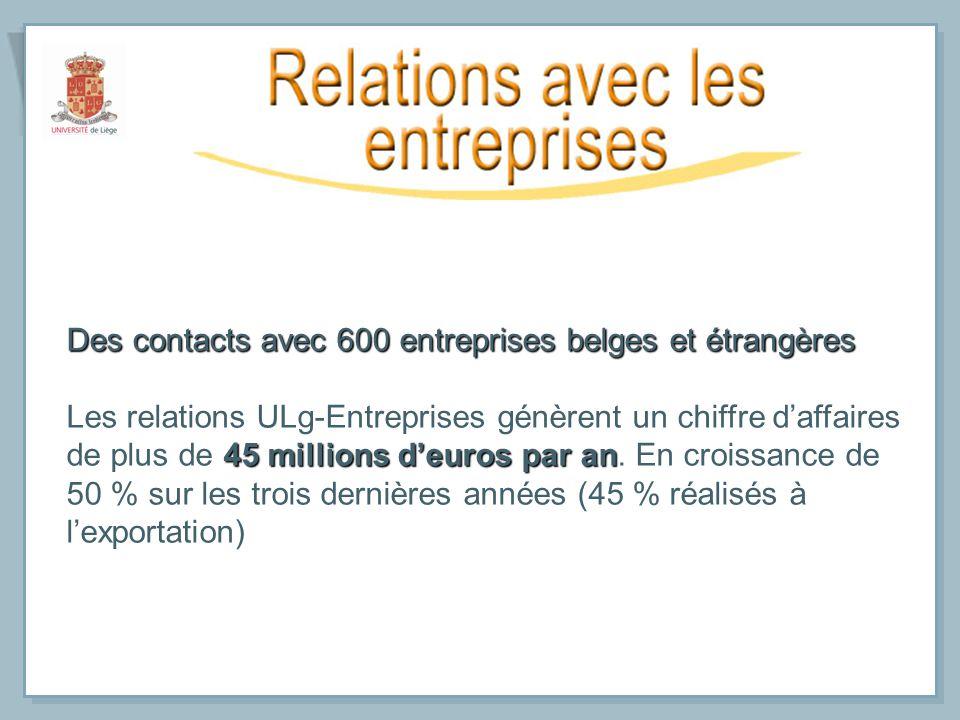Des contacts avec 600 entreprises belges et étrangères 45 millions deuros par an Les relations ULg-Entreprises génèrent un chiffre daffaires de plus d