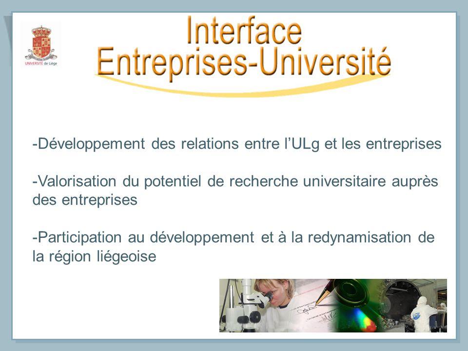 -Développement des relations entre lULg et les entreprises -Valorisation du potentiel de recherche universitaire auprès des entreprises -Participation
