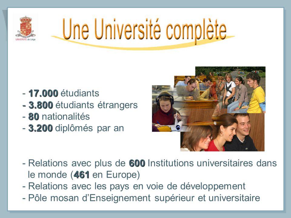 17.000 - 17.000 étudiants - 3.800 - 3.800 étudiants étrangers 80 - 80 nationalités 3.200 - 3.200 diplômés par an 600 - Relations avec plus de 600 Inst