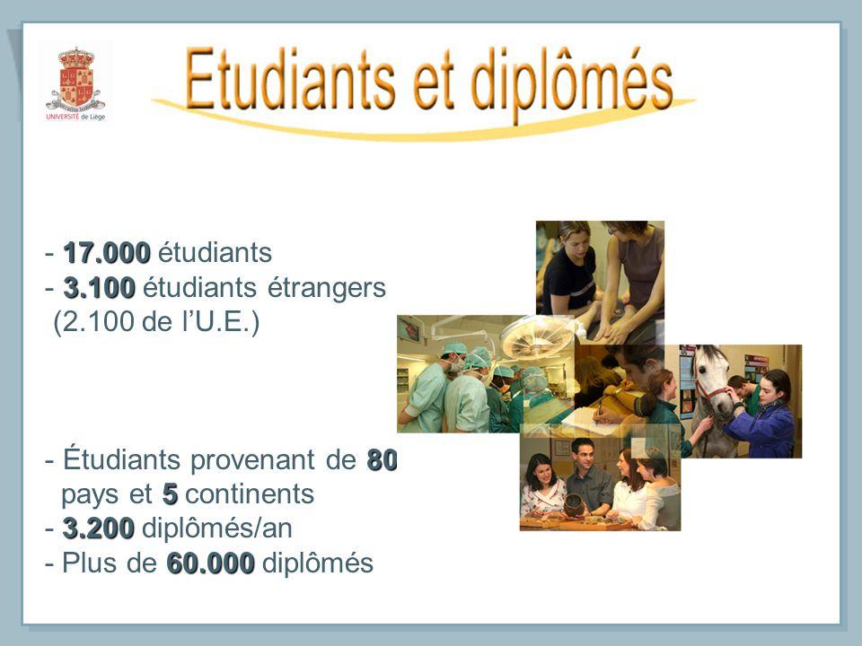 17.000 - 17.000 étudiants 3.100 - 3.100 étudiants étrangers (2.100 de lU.E.) 80 - Étudiants provenant de 80 5 pays et 5 continents 3.200 - 3.200 diplô