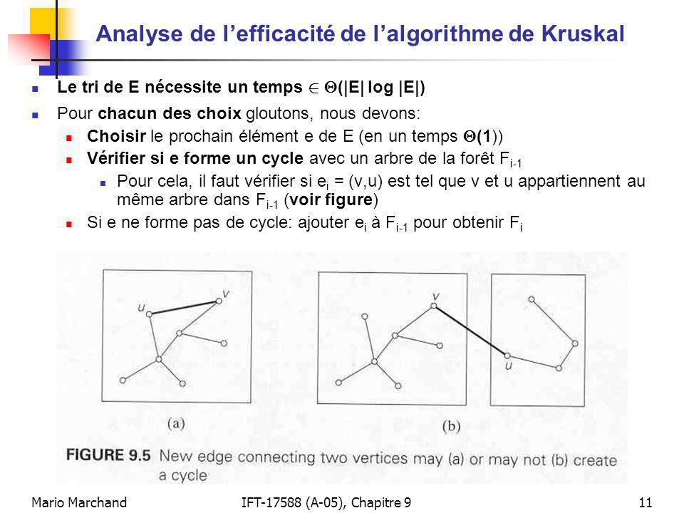 Mario MarchandIFT-17588 (A-05), Chapitre 911 Analyse de lefficacité de lalgorithme de Kruskal Le tri de E nécessite un temps 2 (|E| log |E|) Pour chacun des choix gloutons, nous devons: Choisir le prochain élément e de E (en un temps (1)) Vérifier si e forme un cycle avec un arbre de la forêt F i-1 Pour cela, il faut vérifier si e i = (v,u) est tel que v et u appartiennent au même arbre dans F i-1 (voir figure) Si e ne forme pas de cycle: ajouter e i à F i-1 pour obtenir F i