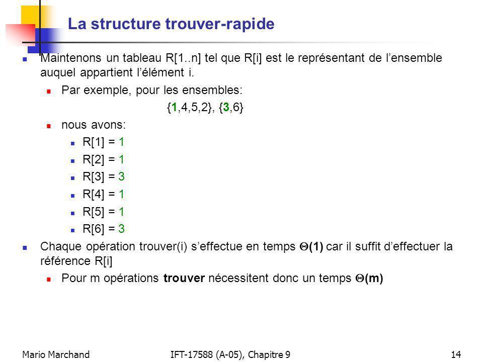 Mario MarchandIFT-17588 (A-05), Chapitre 914 La structure trouver-rapide Maintenons un tableau R[1..n] tel que R[i] est le représentant de lensemble auquel appartient lélément i.
