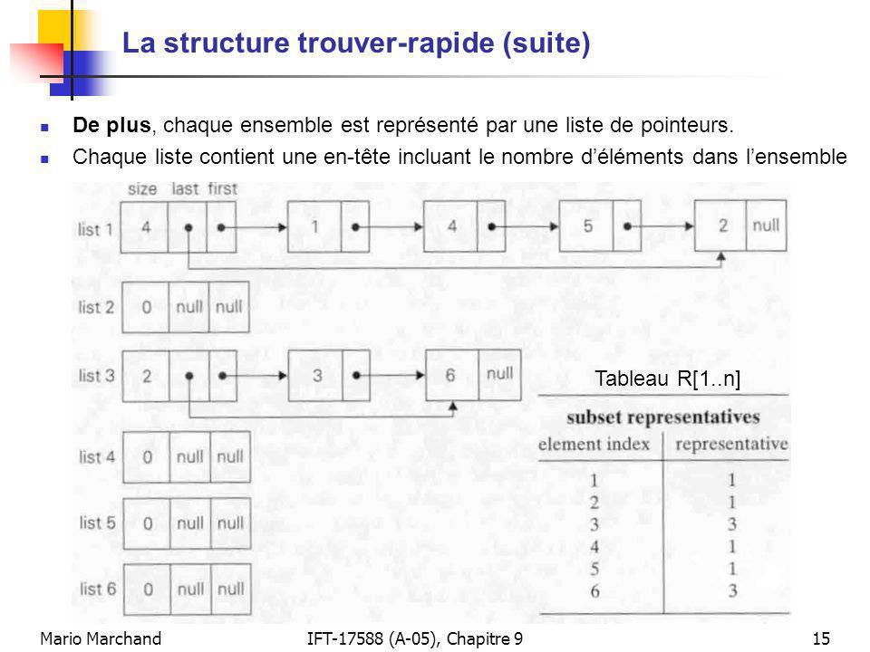 Mario MarchandIFT-17588 (A-05), Chapitre 915 La structure trouver-rapide (suite) De plus, chaque ensemble est représenté par une liste de pointeurs. C