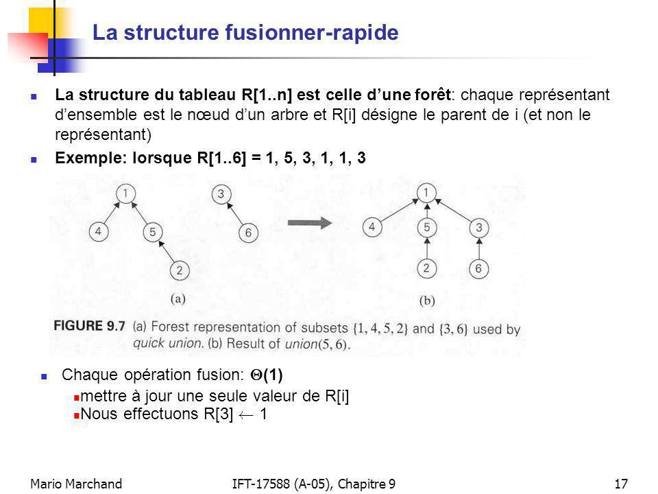 Mario MarchandIFT-17588 (A-05), Chapitre 917 La structure fusionner-rapide La structure du tableau R[1..n] est celle dune forêt: chaque représentant densemble est le nœud dun arbre et R[i] désigne le parent de i (et non le représentant) Exemple: lorsque R[1..6] = 1, 5, 3, 1, 1, 3 Chaque opération fusion: (1) mettre à jour une seule valeur de R[i] Nous effectuons R[3] Ã 1
