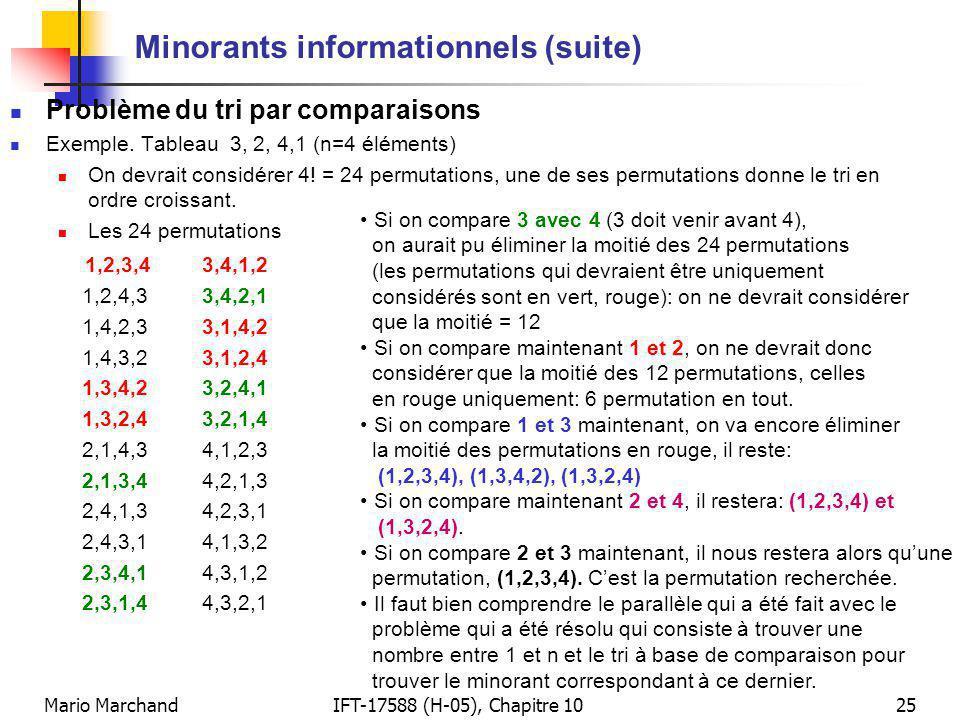 Mario MarchandIFT-17588 (H-05), Chapitre 1025 Minorants informationnels (suite) Problème du tri par comparaisons Exemple. Tableau 3, 2, 4,1 (n=4 éléme