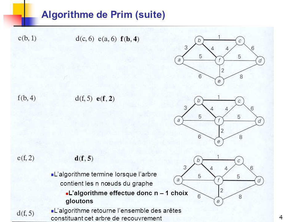 Mario MarchandIFT-17588 (A-05), Chapitre 94 Algorithme de Prim (suite) Lalgorithme termine lorsque larbre contient les n nœuds du graphe Lalgorithme effectue donc n – 1 choix gloutons Lalgorithme retourne lensemble des arêtes constituant cet arbre de recouvrement
