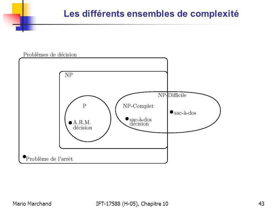Mario MarchandIFT-17588 (H-05), Chapitre 1043 Les différents ensembles de complexité
