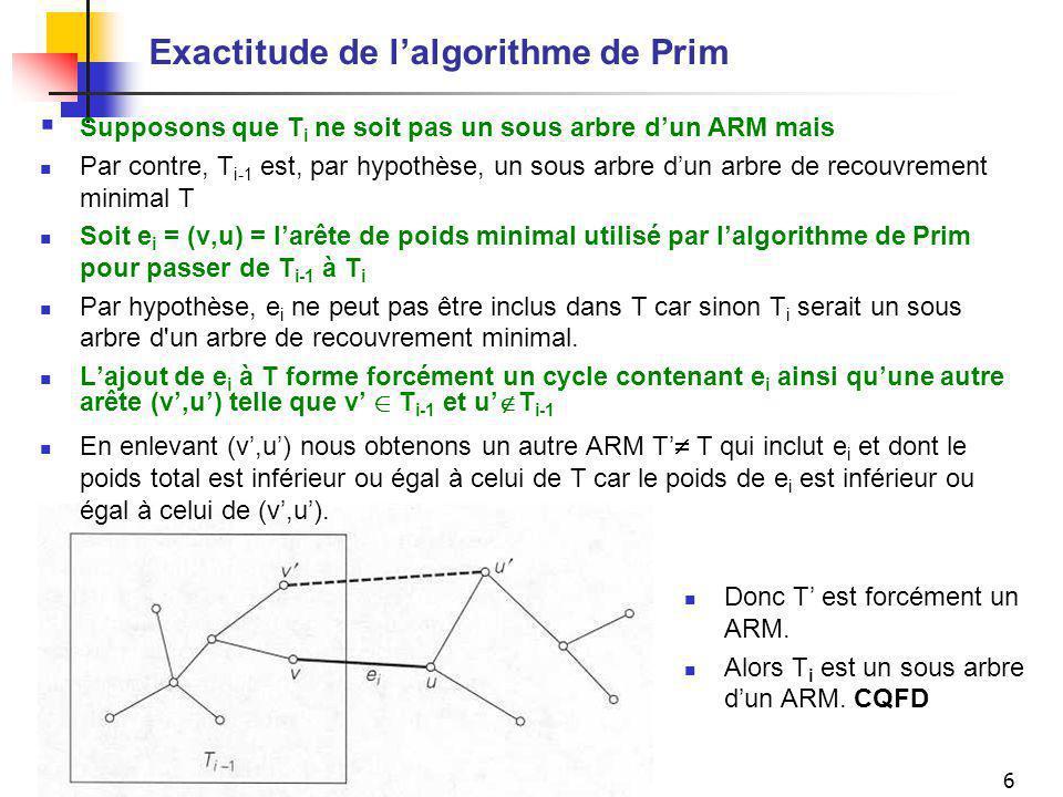 Mario MarchandIFT-17588 (A-05), Chapitre 96 Exactitude de lalgorithme de Prim Supposons que T i ne soit pas un sous arbre dun ARM mais Par contre, T i-1 est, par hypothèse, un sous arbre dun arbre de recouvrement minimal T Soit e i = (v,u) = larête de poids minimal utilisé par lalgorithme de Prim pour passer de T i-1 à T i Par hypothèse, e i ne peut pas être inclus dans T car sinon T i serait un sous arbre d un arbre de recouvrement minimal.