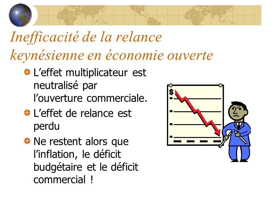 Inefficacité de la relance keynésienne en économie ouverte Leffet multiplicateur est neutralisé par louverture commerciale.
