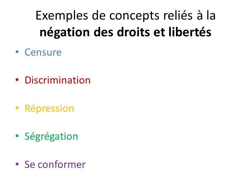 Exemples de concepts reliés à la négation des droits et libertés Censure Discrimination Répression Ségrégation Se conformer