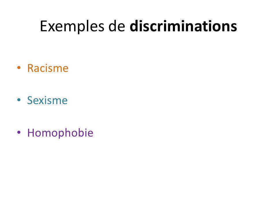 Exemples de discriminations Racisme Sexisme Homophobie