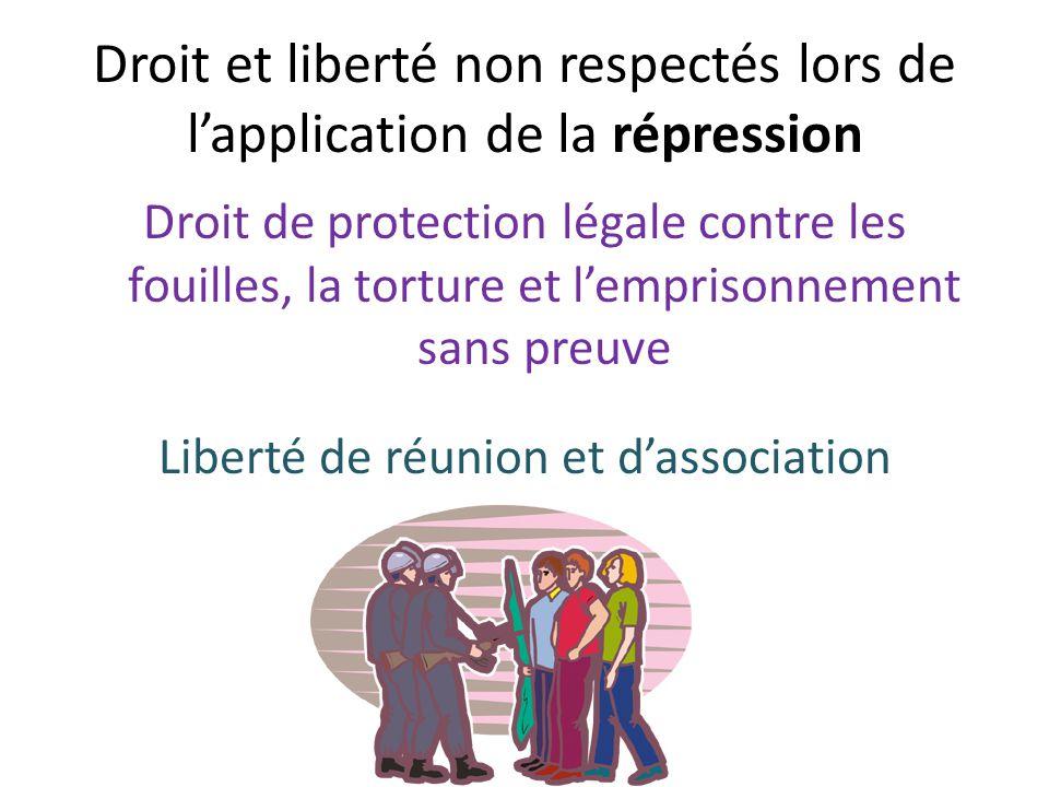 Droit et liberté non respectés lors de lapplication de la répression Droit de protection légale contre les fouilles, la torture et lemprisonnement sans preuve Liberté de réunion et dassociation