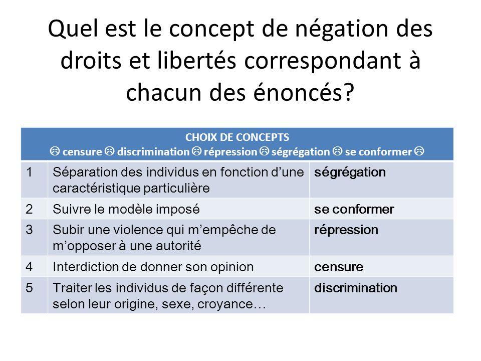Quel est le concept de négation des droits et libertés correspondant à chacun des énoncés.