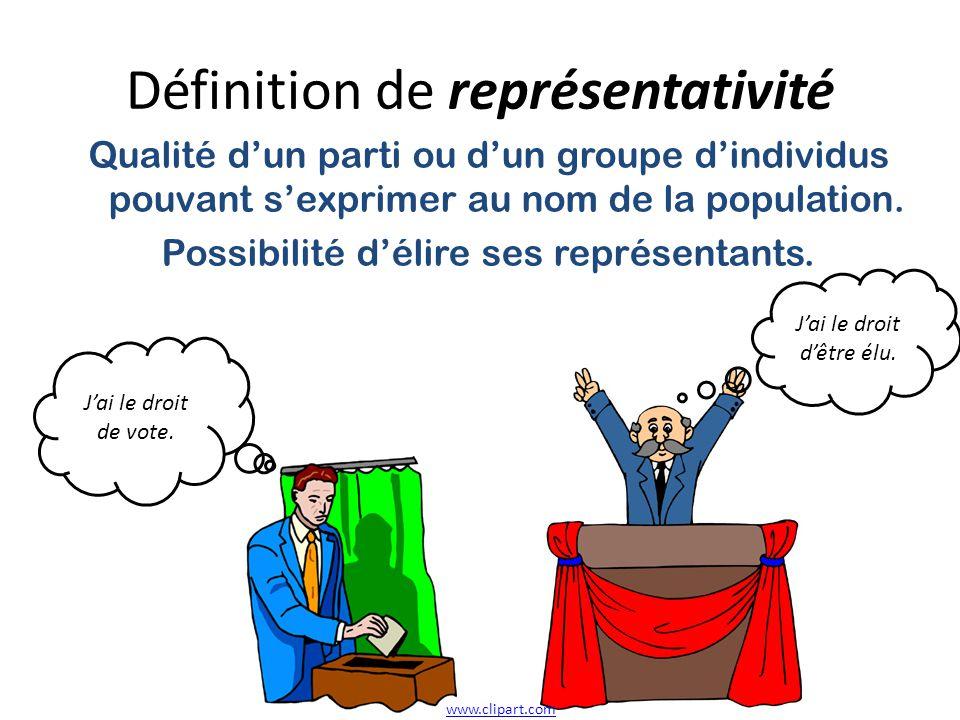 Définition de représentativité Qualité dun parti ou dun groupe dindividus pouvant sexprimer au nom de la population.