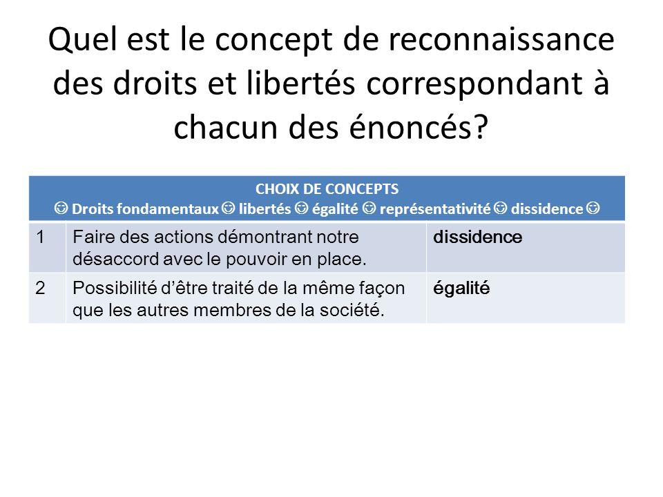 Quel est le concept de reconnaissance des droits et libertés correspondant à chacun des énoncés.