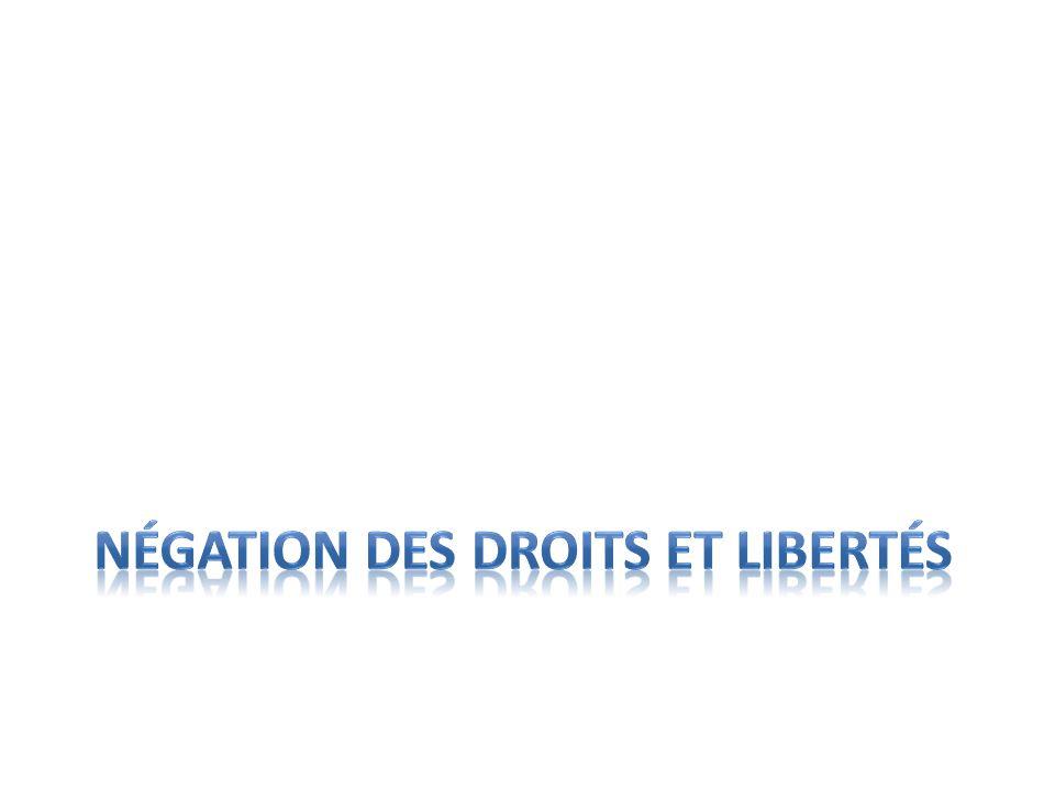 Libertés non respectées lorsquil faut se conformer Liberté de conscience, de pensée, de croyance, de religion… www.clipart.com