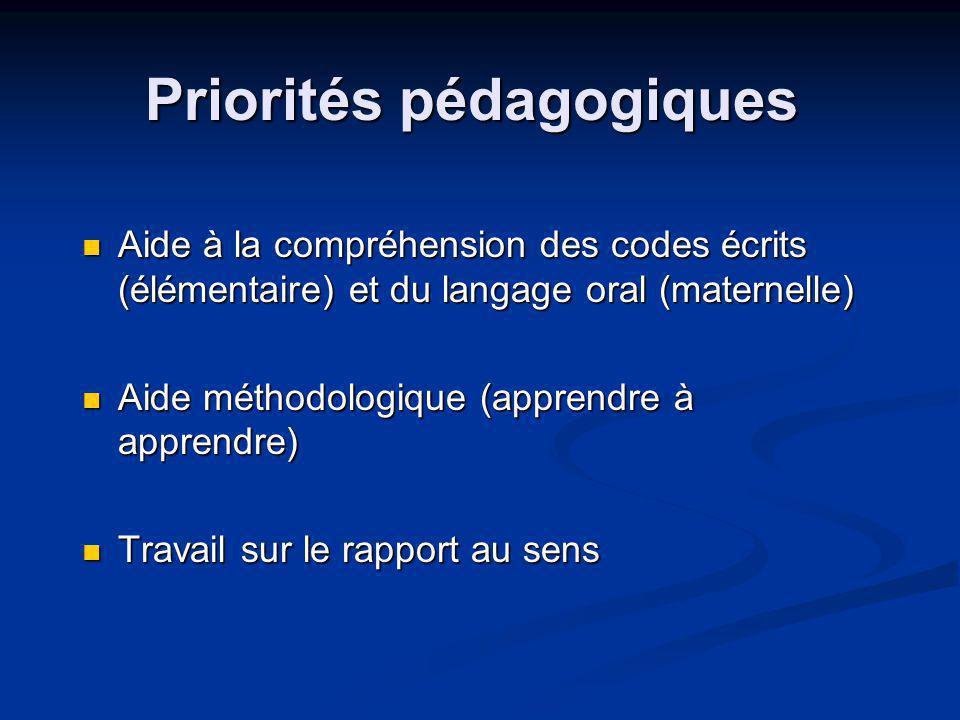 Priorités pédagogiques Aide à la compréhension des codes écrits (élémentaire) et du langage oral (maternelle) Aide à la compréhension des codes écrits (élémentaire) et du langage oral (maternelle) Aide méthodologique (apprendre à apprendre) Aide méthodologique (apprendre à apprendre) Travail sur le rapport au sens Travail sur le rapport au sens
