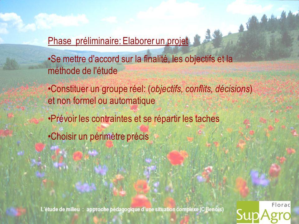 Létude de milieu : approche pédagogique dune situation complexe (C Benois) Phase préliminaire: Elaborer un projet Se mettre d'accord sur la finalité,