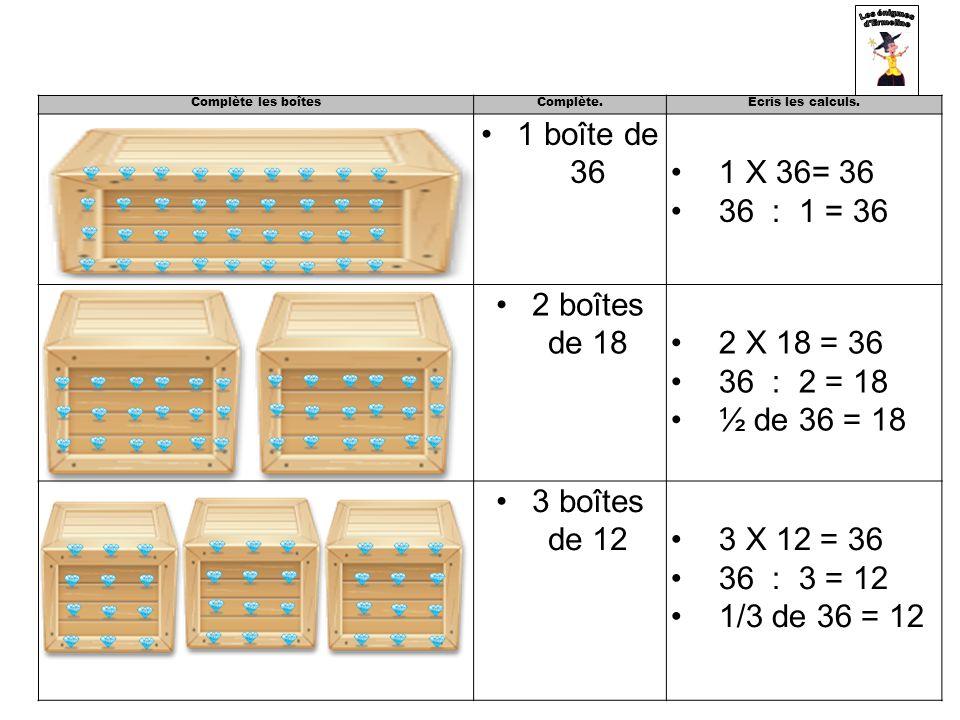 Complète les boîtesComplète.Ecris les calculs. 1 boîte de 36 1 X 36= 36 36 : 1 = 36 2 boîtes de 182 X 18 = 36 36 : 2 = 18 ½ de 36 = 18 3 boîtes de 123