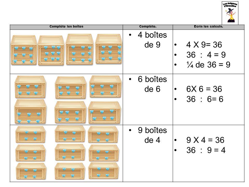 Complète les boîtesComplète.Ecris les calculs. 4 boîtes de 9 4 X 9= 36 36 : 4 = 9 ¼ de 36 = 9 6 boîtes de 66X 6 = 36 36 : 6= 6 9 boîtes de 49 X 4 = 36