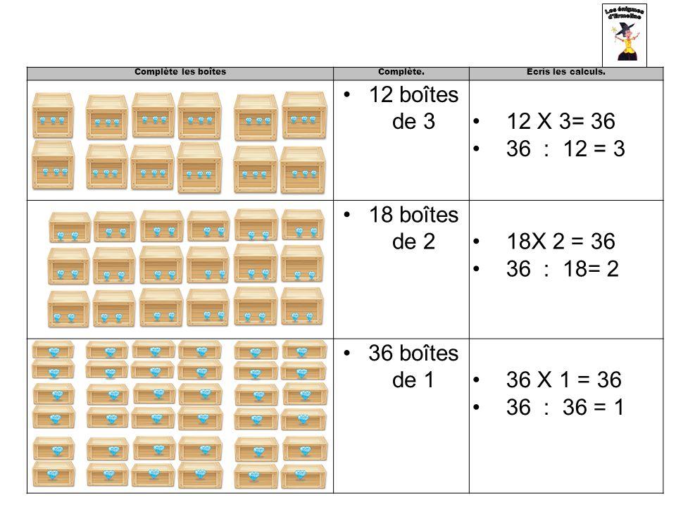 Complète les boîtesComplète.Ecris les calculs. 12 boîtes de 3 12 X 3= 36 36 : 12 = 3 18 boîtes de 218X 2 = 36 36 : 18= 2 36 boîtes de 136 X 1 = 36 36