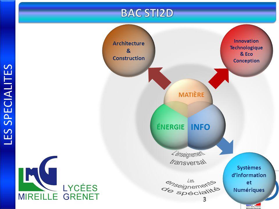 LES SPECIALITES Innovation Technologique & Eco Conception Systèmes dinformation et Numériques 3 Architecture & Construction