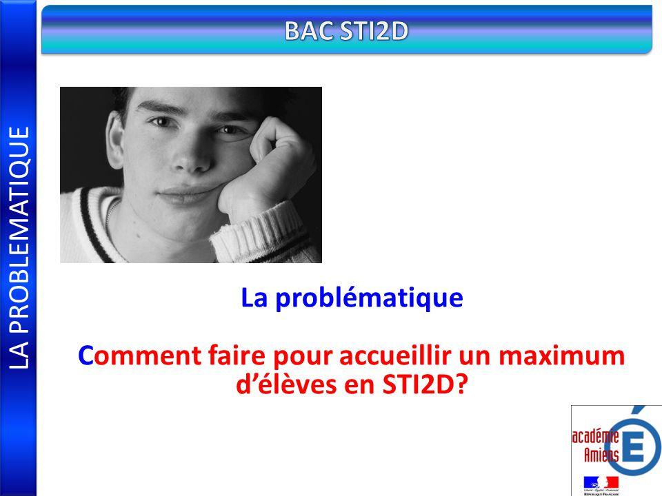 LA PROBLEMATIQUE La problématique Comment faire pour accueillir un maximum délèves en STI2D?