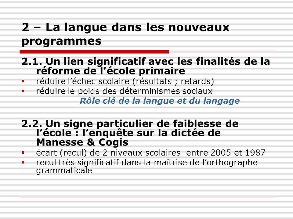 2 – La langue dans les nouveaux programmes 2.1. Un lien significatif avec les finalités de la réforme de lécole primaire réduire léchec scolaire (résu