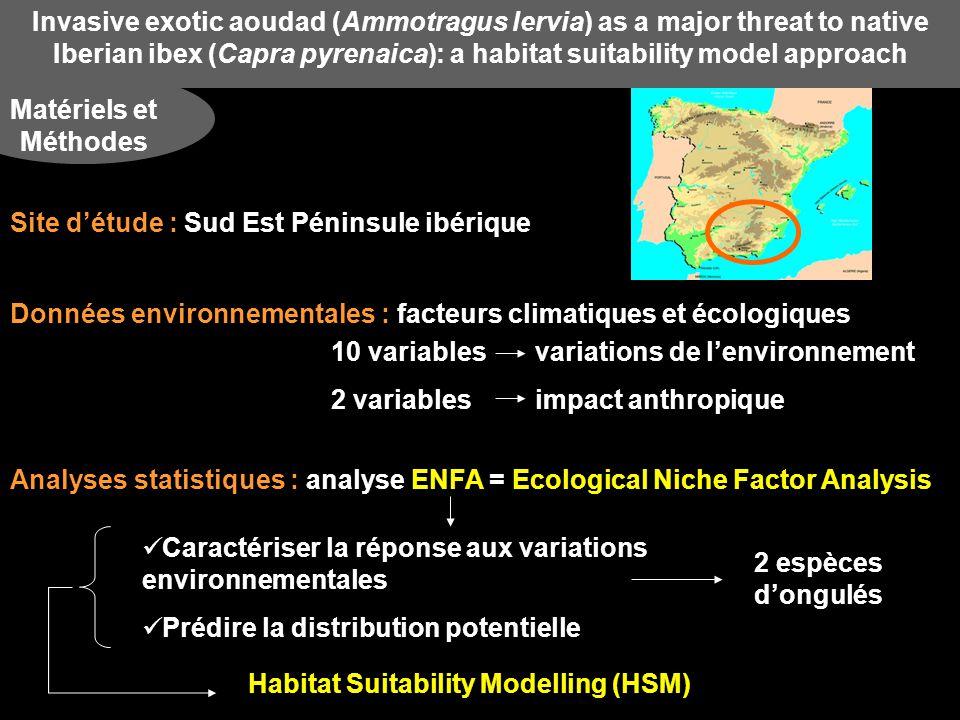 Invasive exotic aoudad (Ammotragus lervia) as a major threat to native Iberian ibex (Capra pyrenaica): a habitat suitability model approach Matériels