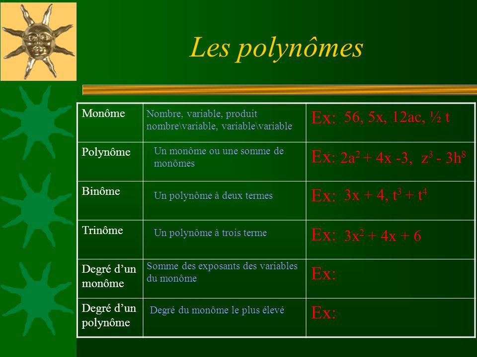 Les polynômes Monôme Ex: Polynôme Ex : Binôme Ex: Trinôme Ex: Degré dun monôme Ex: Degré dun polynôme Ex: Nombre, variable, produit nombre\variable, variable\variable 56, 5x, 12ac, ½ t Un monôme ou une somme de monômes 2a 2 + 4x -3, z 3 - 3h 8 Un polynôme à deux termes 3x + 4, t 3 + t 4 Un polynôme à trois terme 3x 2 + 4x + 6 Somme des exposants des variables du monôme Degré du monôme le plus élevé