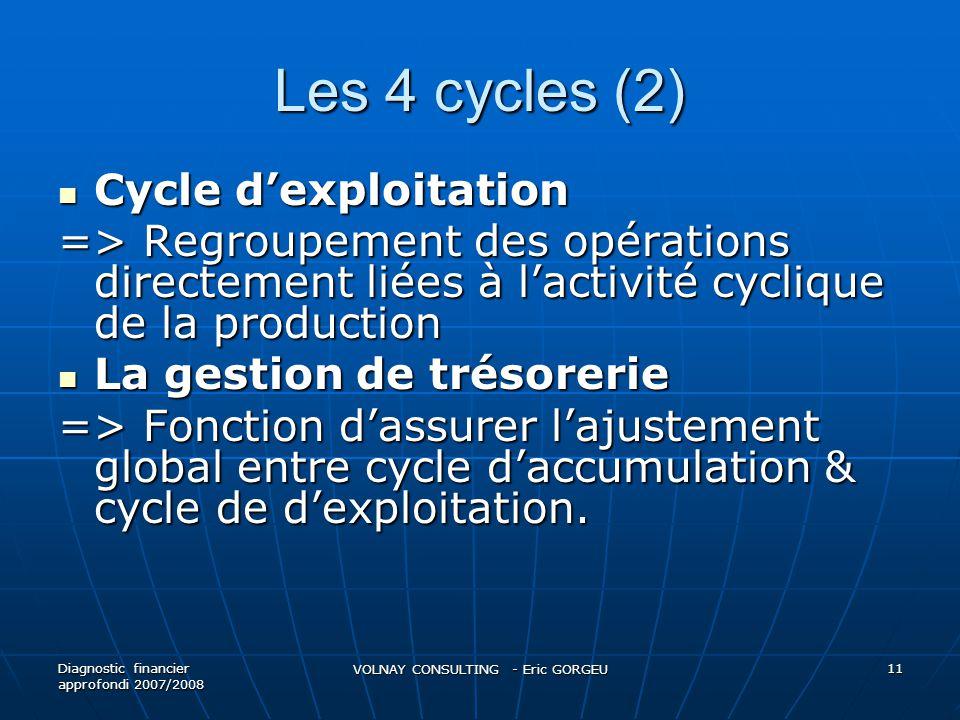 Les 4 cycles (2) Cycle dexploitation Cycle dexploitation => Regroupement des opérations directement liées à lactivité cyclique de la production La ges
