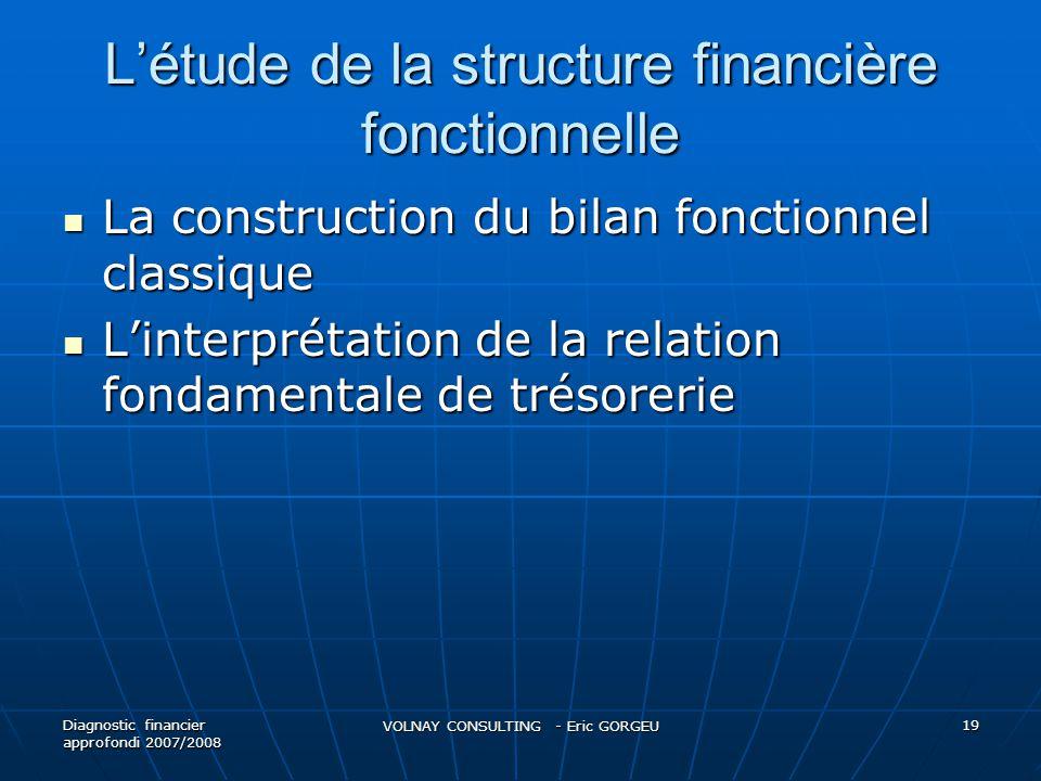Létude de la structure financière fonctionnelle La construction du bilan fonctionnel classique La construction du bilan fonctionnel classique Linterpr