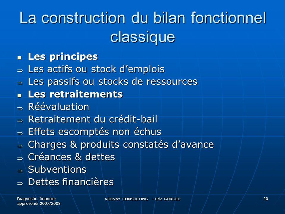 La construction du bilan fonctionnel classique Les principes Les principes Les actifs ou stock demplois Les actifs ou stock demplois Les passifs ou st
