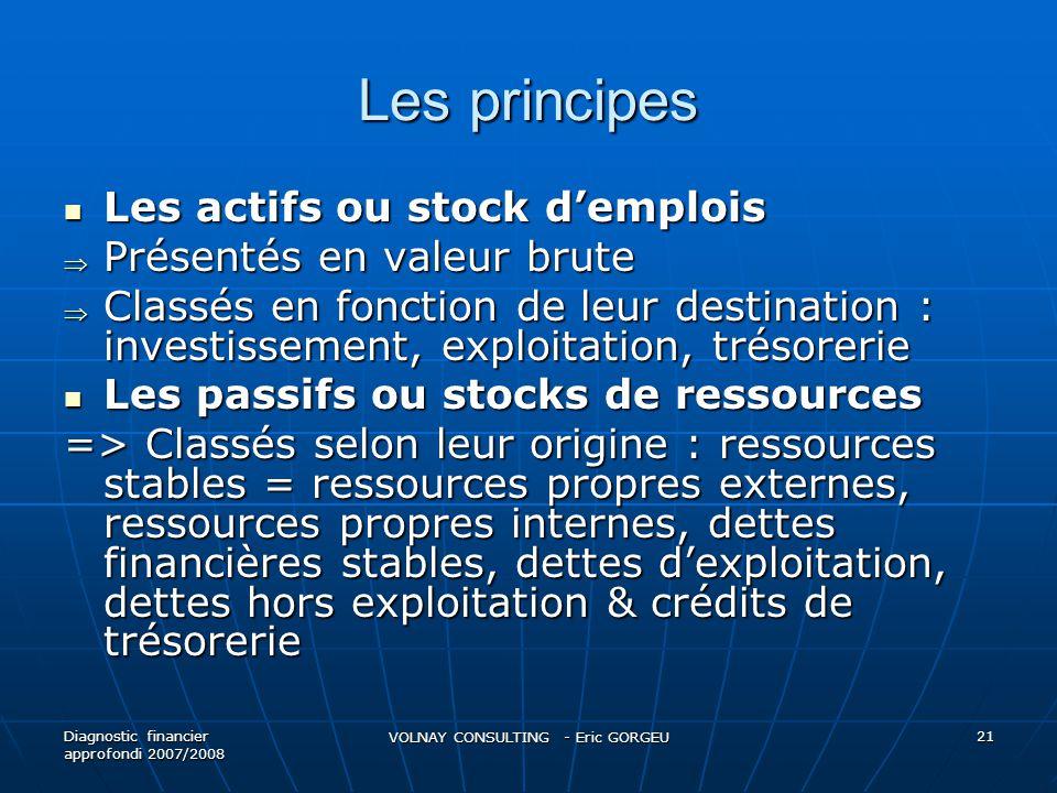 Les principes Les actifs ou stock demplois Les actifs ou stock demplois Présentés en valeur brute Présentés en valeur brute Classés en fonction de leu