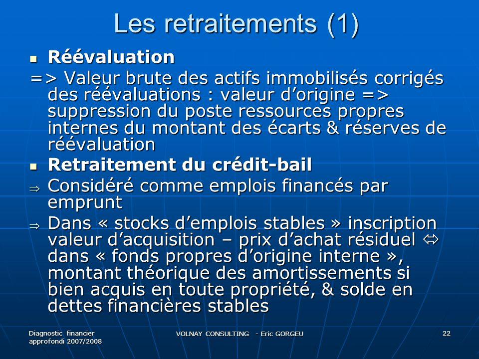 Les retraitements (1) Réévaluation Réévaluation => Valeur brute des actifs immobilisés corrigés des réévaluations : valeur dorigine => suppression du