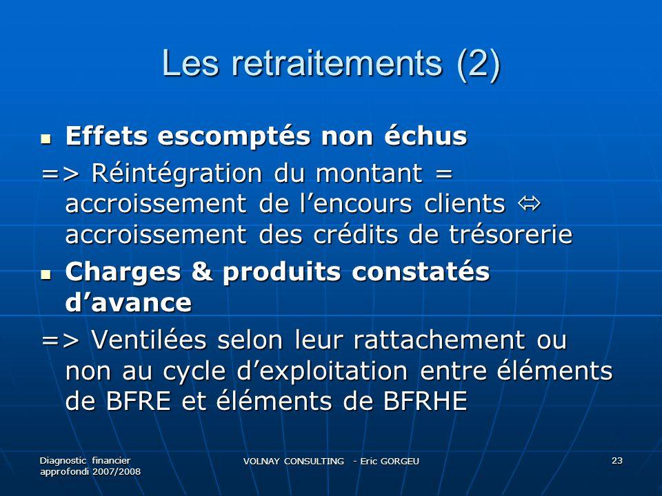 Les retraitements (2) Effets escomptés non échus Effets escomptés non échus => Réintégration du montant = accroissement de lencours clients accroissem