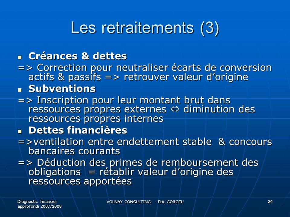 Les retraitements (3) Créances & dettes Créances & dettes => Correction pour neutraliser écarts de conversion actifs & passifs => retrouver valeur dor