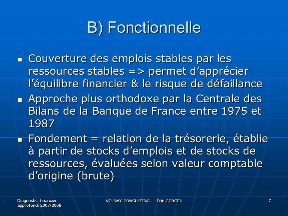 B) Fonctionnelle Couverture des emplois stables par les ressources stables => permet dapprécier léquilibre financier & le risque de défaillance Couver