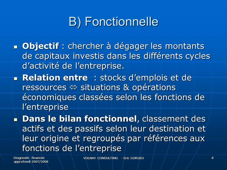 B) Fonctionnelle Objectif : chercher à dégager les montants de capitaux investis dans les différents cycles dactivité de lentreprise. Objectif : cherc