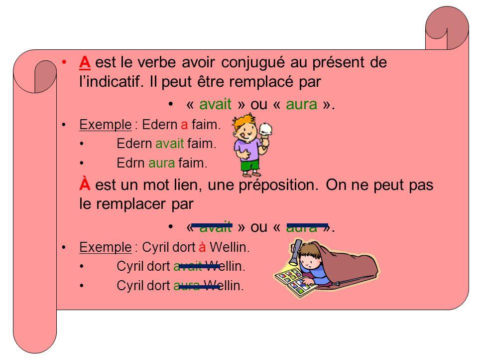 A est le verbe avoir conjugué au présent de lindicatif. Il peut être remplacé par « avait » ou « aura ». Exemple : Edern a faim. Edern avait faim. Edr