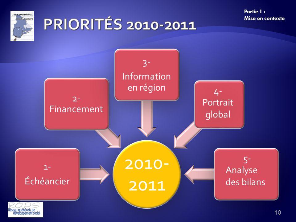 10 2010- 2011 1- Échéancier 2- Financement 3- Information en région 4- Portrait global 5- Analyse des bilans Partie 1 : Mise en contexte